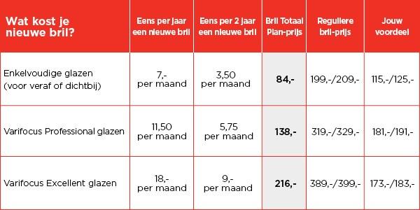 Hans Anders Bril Totaal Plan Prijzenoverzicht